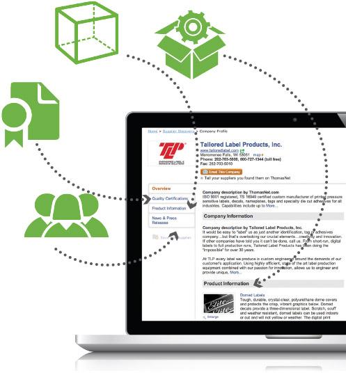 visual-company-profile