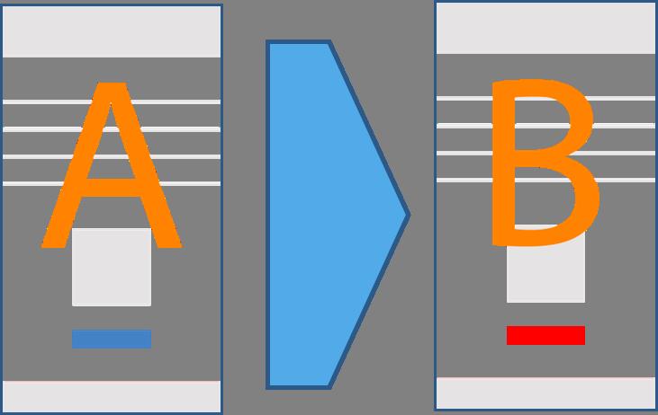 The Basics Of A/B Testing