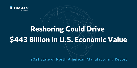 SocialCard -2021 State of North American Manufacturing Report Social Posts (1)