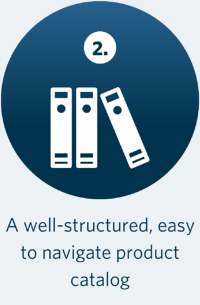 Well-structured product catalog