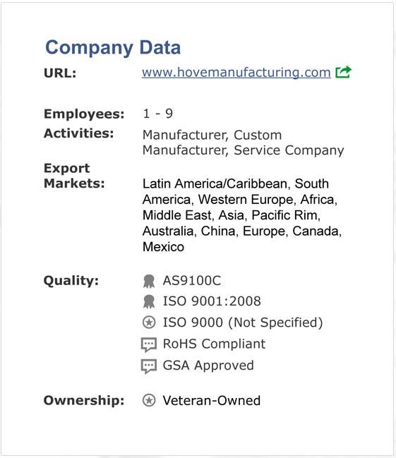 company description